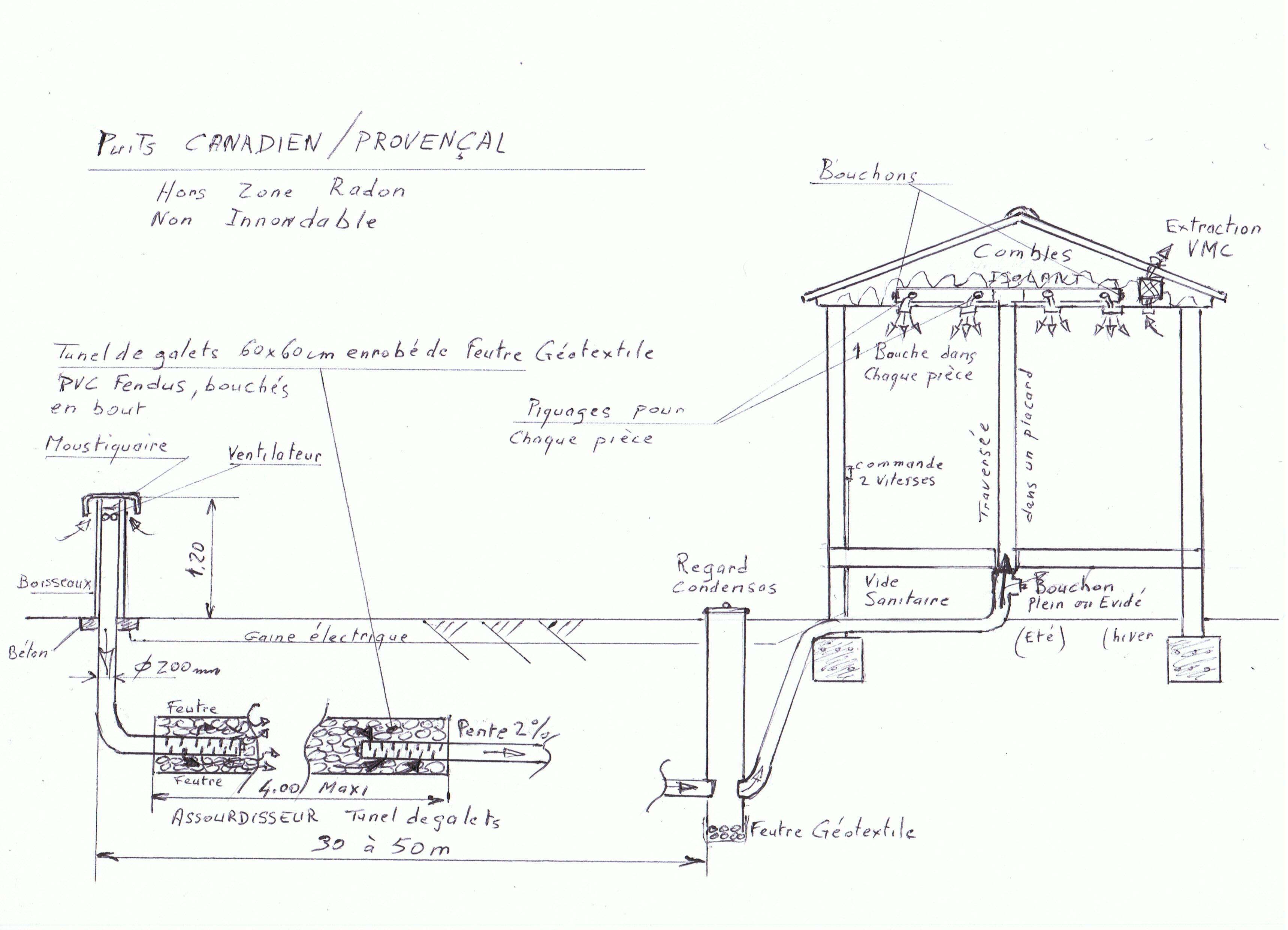 Puits Canadien Plan avec puits canadien / provenÇal - autoconstruction - construire sa maison